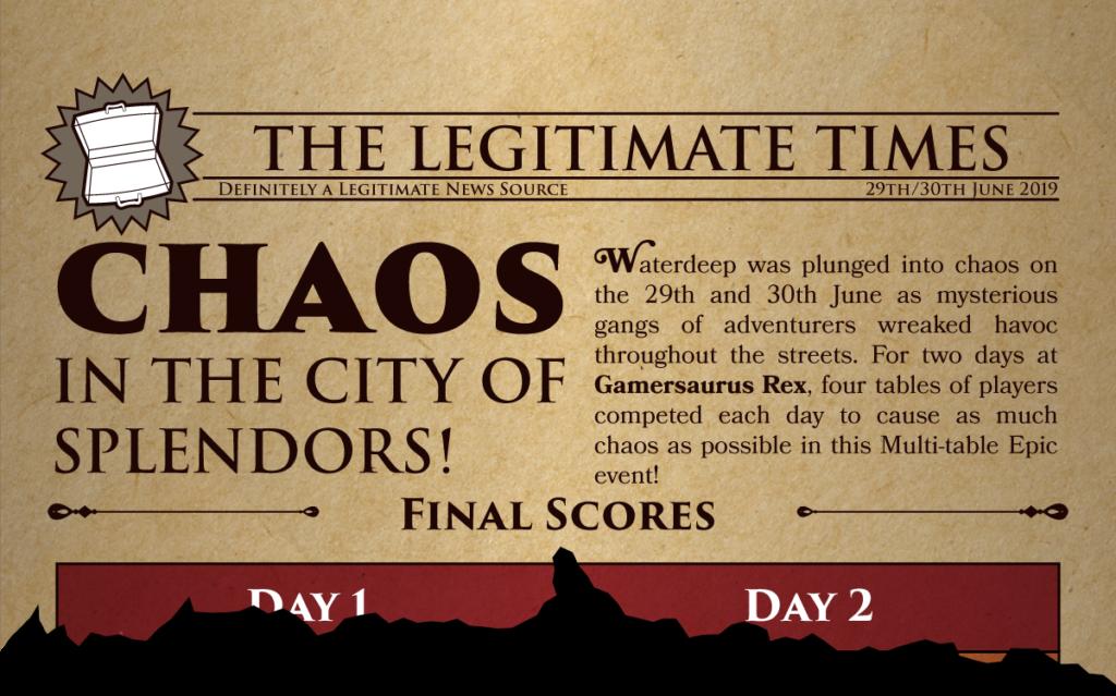 """Headline"" of the Chaos in the City of Splendors stats summary"